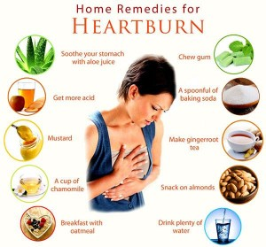 Rapid Reflux Relief home remedies